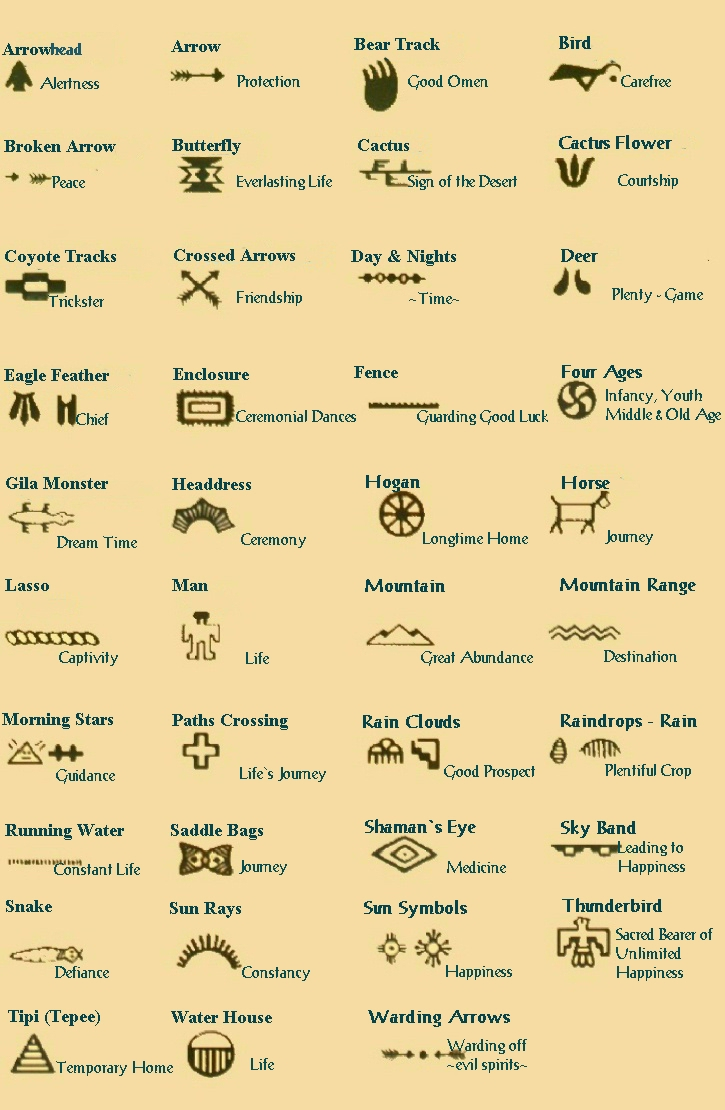 Animal Symbols And Meanings